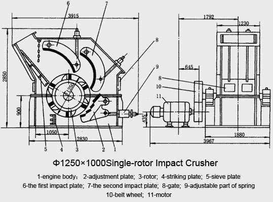 single_stage_crusher